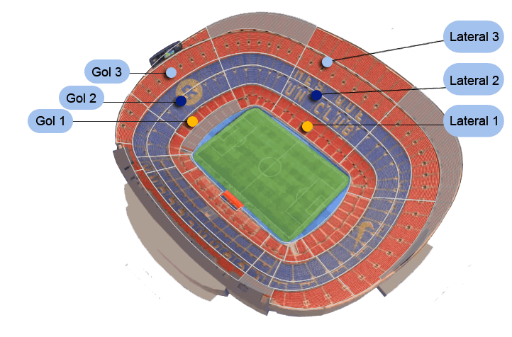 Fc Barcelona Tickets How Tourists Can See The Action